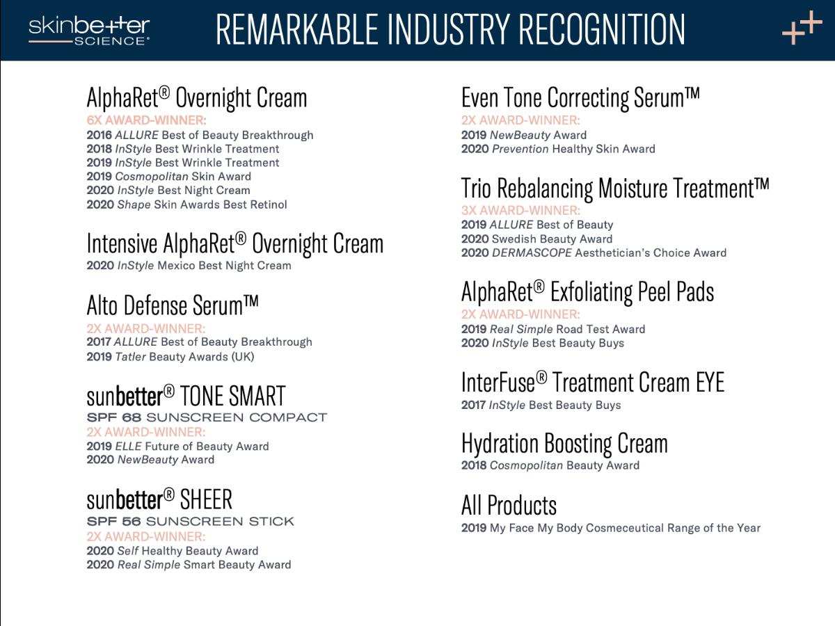 SkinBetter Industry Awards Table