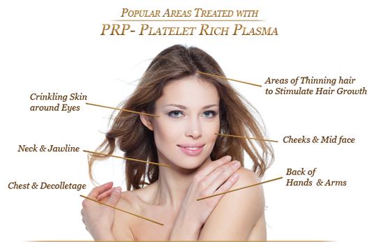 PRP-Facial